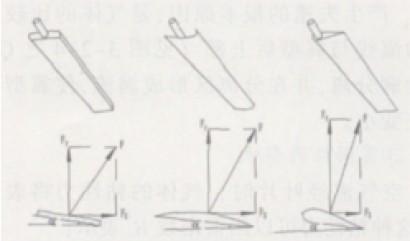 风机的工作原理