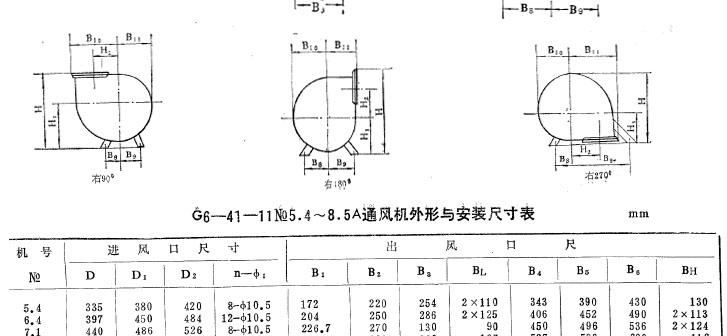 6-41型锅炉通风机 锅炉引风机 g6-41型锅炉鼓风机 y6