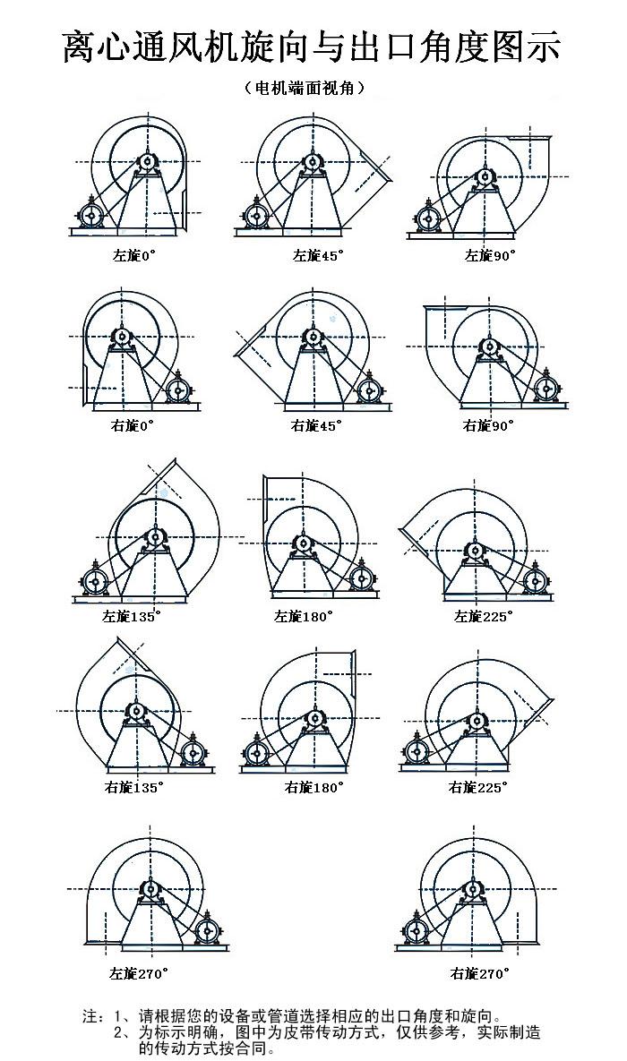 y4-68锅炉引风机的结构